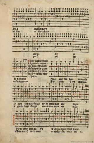 Luis de Milan, Libro de mvsica de vihuela de mano, c.1535, image source:BIBLIOTECA NACIONAL DE ESPAÑA